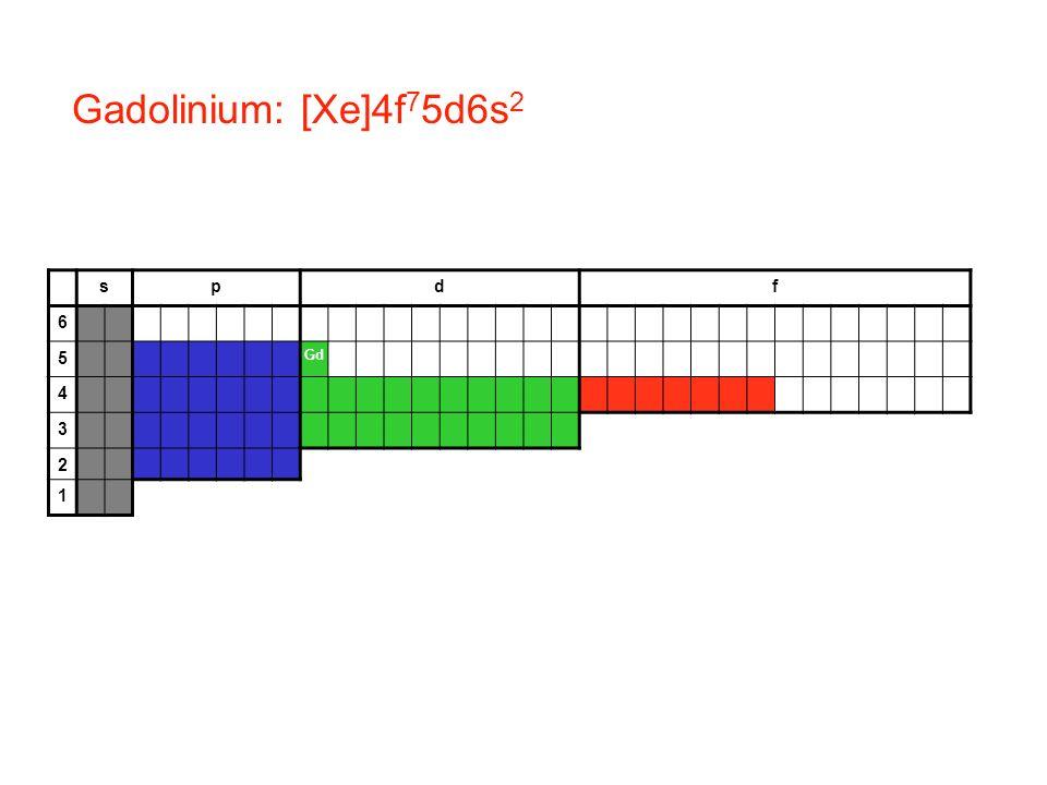 Gadolinium: [Xe]4f75d6s2 s p d f 6 5 Gd 4 3 2 1